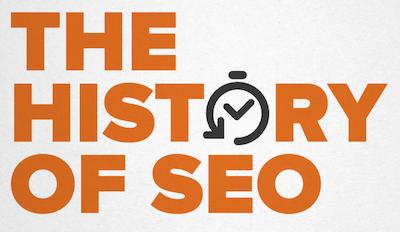 谷歌排名算法及SEO(搜索引擎优化)的发展简史