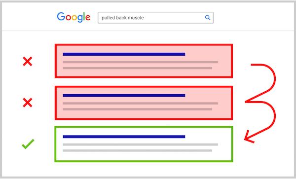 用户查询过程对排名的影响