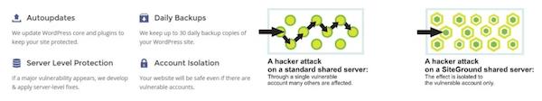 SiteGround主机的安全保障措施