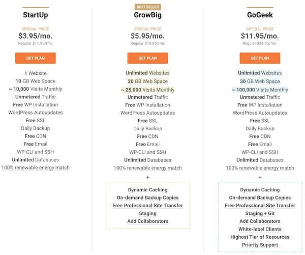 Siteground主机方案