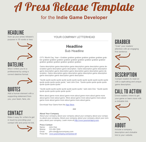 press release模板