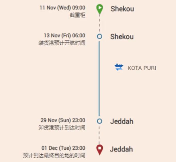 航次信息图